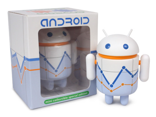 Android_Google_Chart_FigureWithBox_800