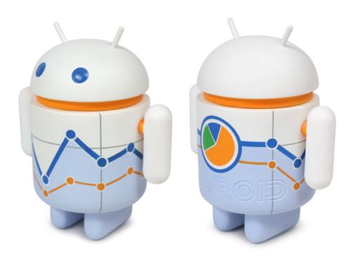 Android_Google_Charts_800