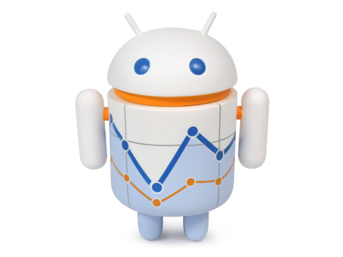 Android_Google_Charts_Front_800